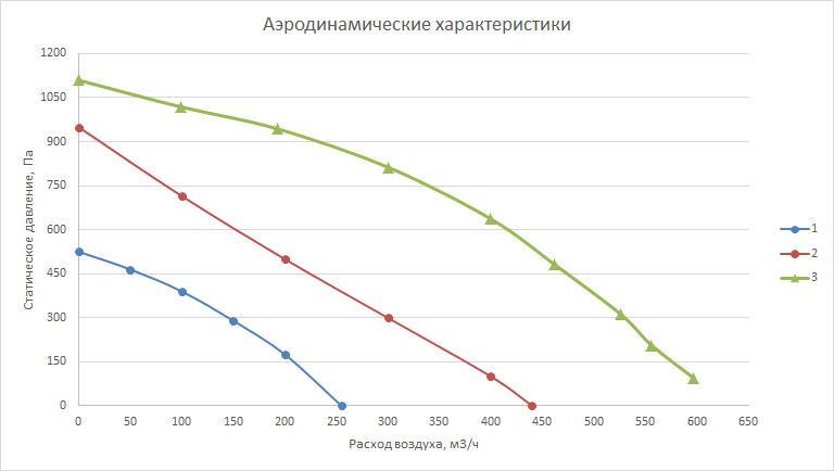 smartxpgraph.jpg (768×434)