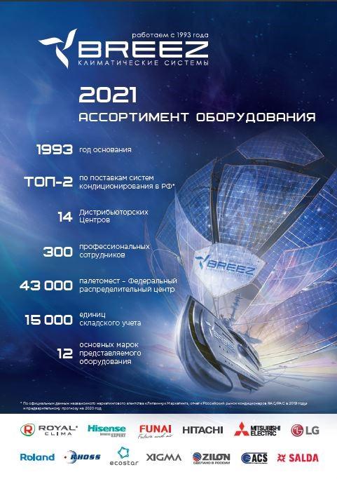 Ассортимент оборудования 2021