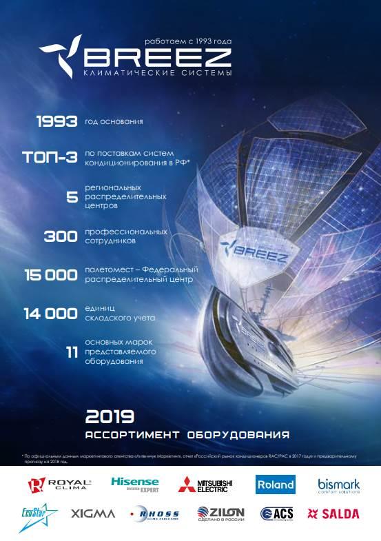 Ассортимент оборудования 2019